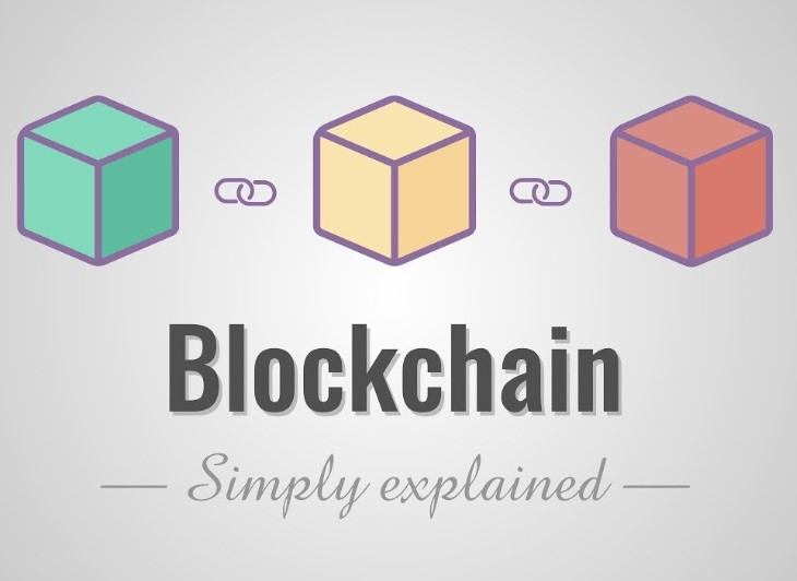 What is Blockchain in 1000 words